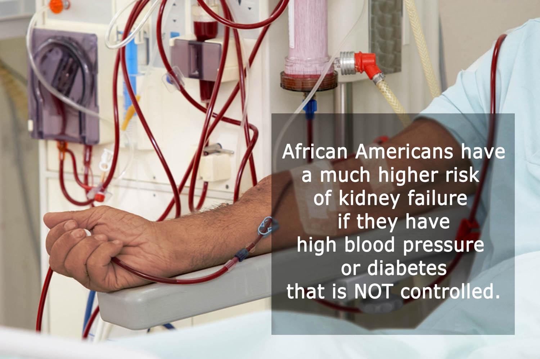 Kidney disease in African Americans