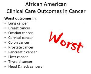 Dr Greg Hall is an Expert in Black American Health & Healthcare