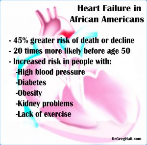 Heart Failure in African Americans